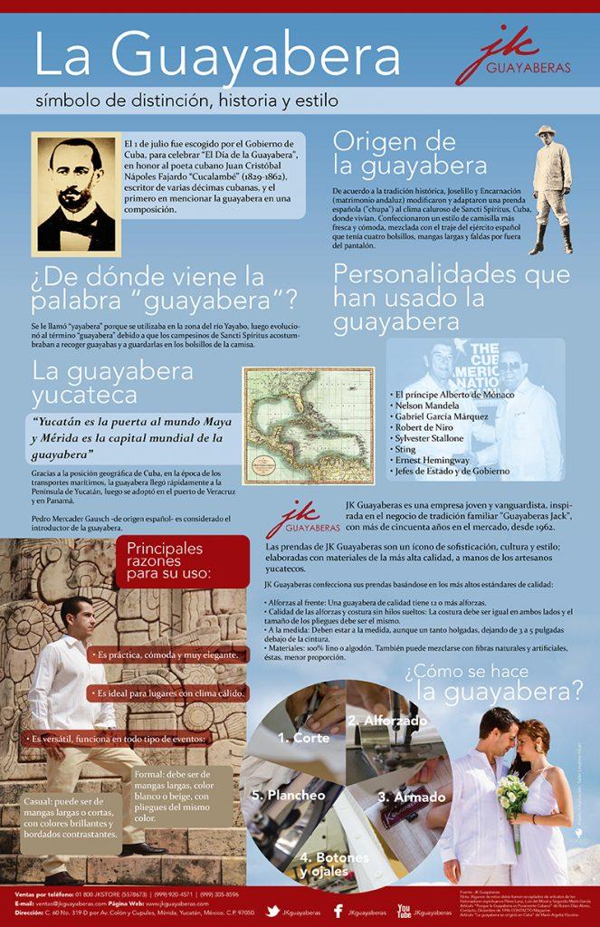 Orígenes de la Guayabera